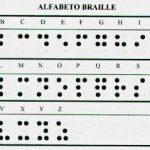 Imagem do alfabeto em Braille, com cada letra sendo representada por seu símbolo no sistema